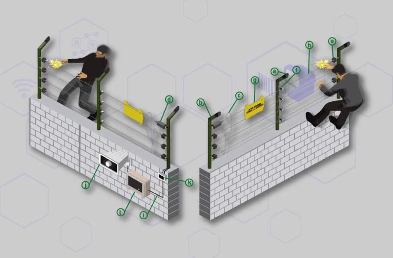 2-seguridad-perimetral